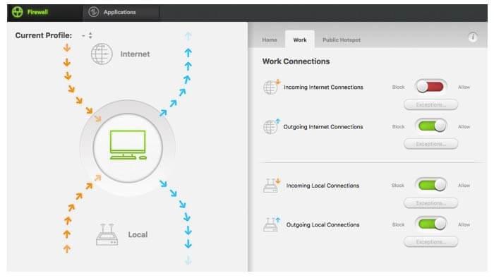 Intego Mac Antivirus two-way firewall